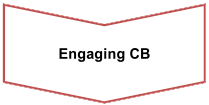 Engaging CB